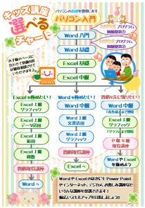 キッズパソコン受講チャート2020